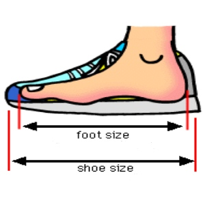 Know-The-Foot-Size